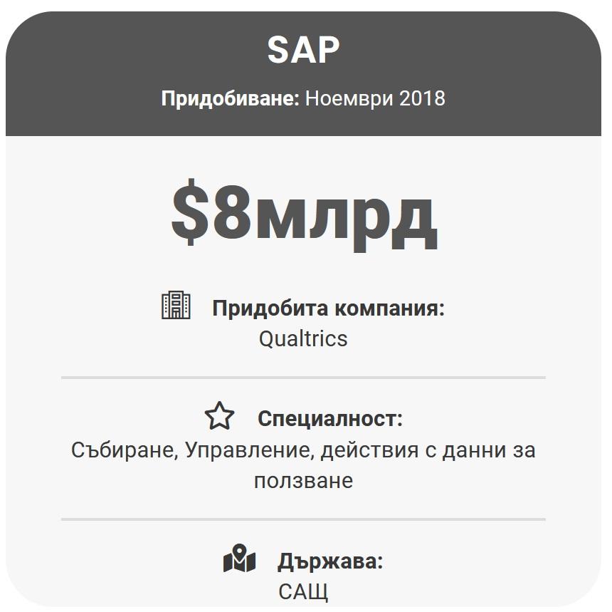 VD_SAP3