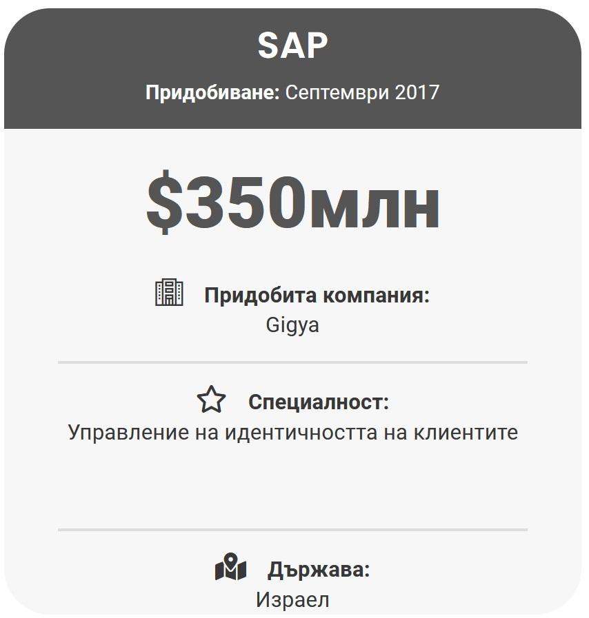 VD_SAP8